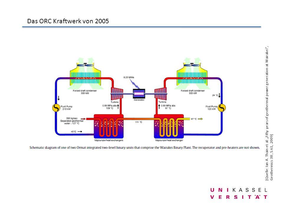 Das ORC Kraftwerk von 2005[Quelle: Ian A.